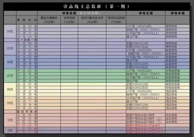 壹品线上总监班-壹品曹最新收官总监班