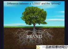 Udemy - Logo Creation - Design Logos to Communicate Brand Values