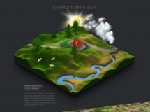 PS 3D立体地图扩展面板